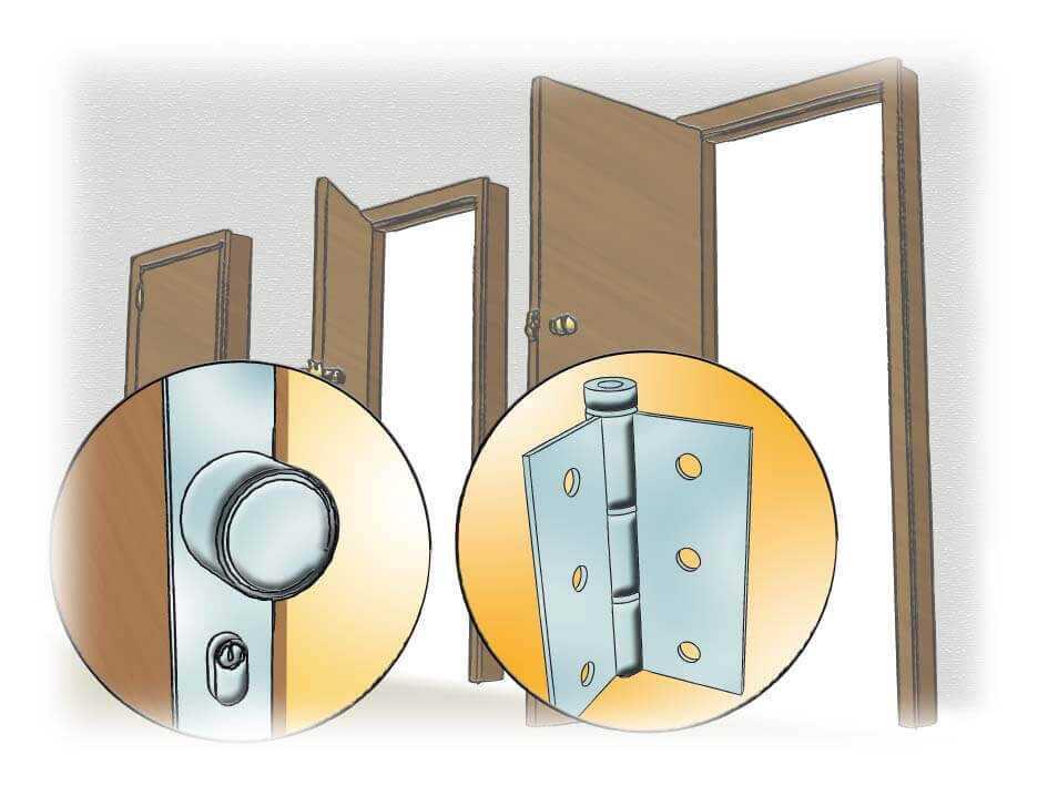 Componentes de uma Porta