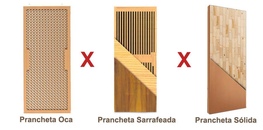Estrutura Porta de Prancheta